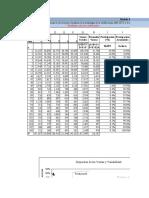 Modelo_de_Clasificacion_ABC_-_Escatergrama