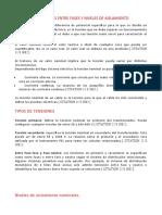 TENSIONES NOMINALES ENTRE FASES Y NIVELES DE AISLAMIENTO
