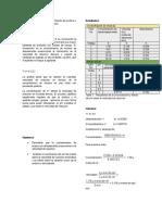 Practica_Efecto_de_la_concentracion_de_e