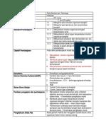 contoh RPH RBTS3093.docx