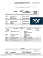 Proposed Faculty and Schedule First Semester AY 2020-2021