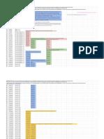 Enhancing Thingy - Failstack Value + Optimal Ranges