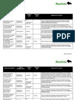 Manitoba Health Protection Report Aug. 12