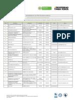 MEDICAMENTOS_Empresas-Productoras-de-Medicamentos-Veterinarios