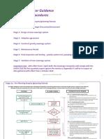 SSG Appendix B – Procedures- v1.pdf