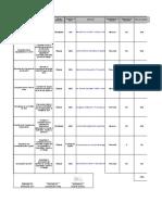 FT-SST- 068 (FORMATO INDICADORES DEL SG-SST)