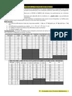 Evaluation de la Fonction Maintenance - Sujet