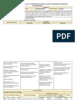 Ejemplo unidad de aprendizaje Plataformas.docx