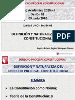CLASE 02 - CLASE Definición y Naturaleza Jurídica del Derecho Procesal Constitucional - 2020-1.pdf
