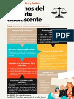 -Infografía-DerechosdelpacienteAdolscente