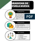 INFOGRAFIA DE CORRIENTES PSICOPEDAGÓGICAS MODERNAS.pdf