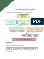 como_es_nuestra_constitucion(1).pdf
