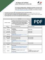 FCERJ - As Regras do Corfebol - Atualizações 2020