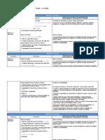 planificacao_trim_mens_matematica_3ano_apren_essen.docx