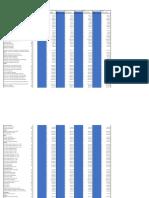 Anexo no.1 Cuadro de actividades y especificaciones técnicas de cada item 2