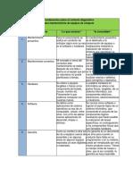 Fundamentos sobre el contexto diagnóstico para equipo de computo-convertido