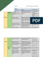 DOSIFICACION MATEMATICAS TRIMESTRE 1.docx