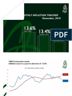 Monthly Inflation Tracker November 2010