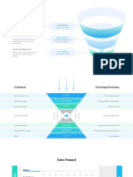 You Exec - Sales Funnel Template Free