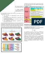 FINALL I FISIO 2DA.pdf