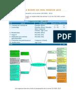 Exigences de la norme ISO 9001 Version 2015