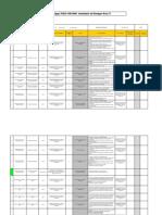 Copia de Sgop-20539-449-0001 Rev.11 Inventario de Riesgo Muro - Inv HSEC