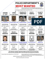 Auburn PD -- 2011 Top 10 Most Wanted List