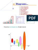 Axis & Bar Diagrams