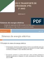 3.2_PME_Sistemas_de_energia_electrica_II