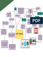 Mapas mentales con líneas.pdf 2.pdf