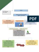 acciones mapa conceptual (1)