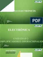 DESARROLLO_DEL_SILABO_ELECTRONICA