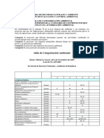 Tabla de Categorizacion de Proyectos 2003