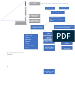 Mapa conceptual constructivismo