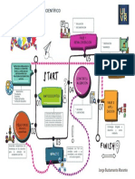 Modelo como resultado científico.pdf