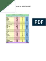 Tablas Word en Excel