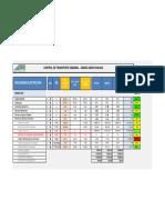 1.-Indicadores Operacion Sem 03 - AGOS.pdf