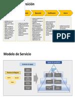 Transición de Soporte.pdf