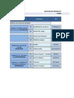 KPI GMI INDICADORES al 31 AGO
