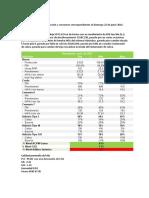Informe de producciòn y consumo junio 22 de 2014.docx