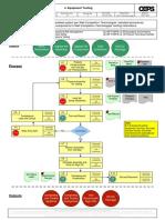 GL-COMP-OEPS-L4-04 Equipment Testing Process Map
