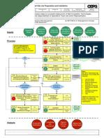 GL-COMP-OEPS-L4-06 Well Site Job Preparation & Installation Process Map