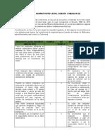 CUMPLIMIENTO DE LA NORMATIVIDAD LEGAL VIGENTE Y MEDIDAS DE CONTROL.docx