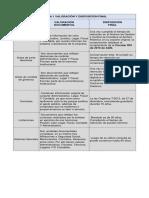 TABLA 1 VALORACIÒN Y DISPOSICIÒN FINAL - ADMINISTRACIÓN DOCUMENTAL EN EL ENTORNO LABORAL