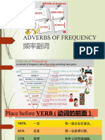 1ADVERBS OF FREQUENCY.pptx