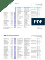 Lista de gestores com contas e atos irregulares em Sergipe