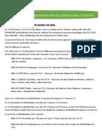 RAPPORT DE LA DISTRIBUTION +  KITS  2019.docx