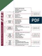 Ruta-aprendizaje-fis3-1-2020