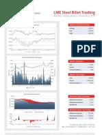 LME_Steel_Billet_Nov10_-_Monthly_Trading_Report