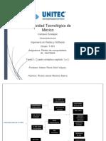 Entregable 1 redes..pdf